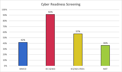 cyber-readiness-score-mission-secure