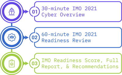 imo-readiness-steps_mission-secure