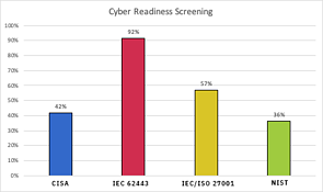 ot-cyber-readiness-score_mission-secure